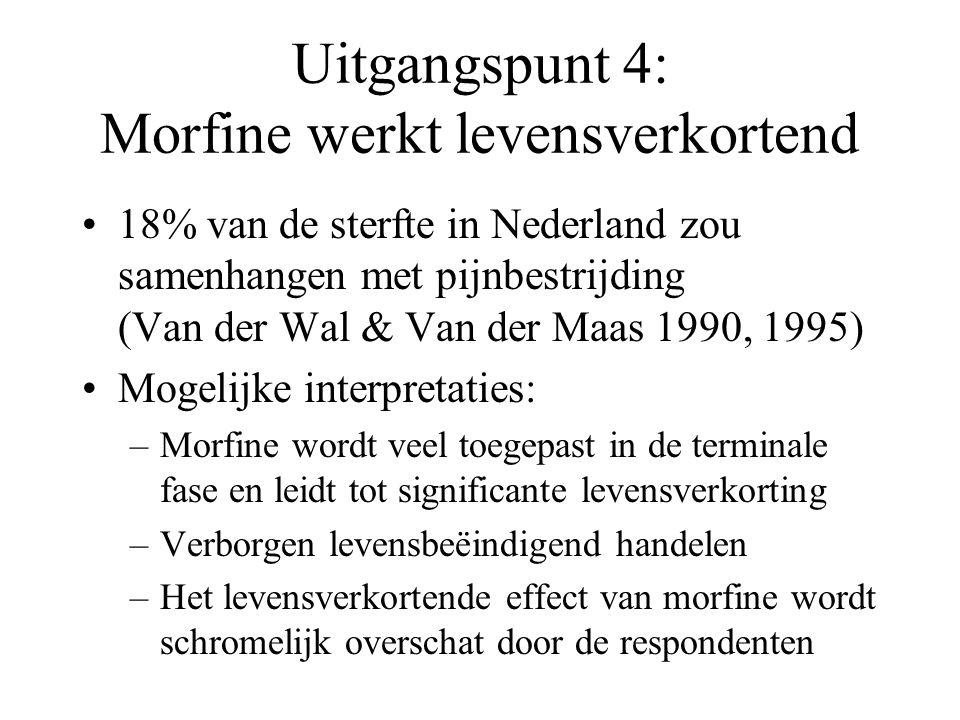 Uitgangspunt 4: Morfine werkt levensverkortend •18% van de sterfte in Nederland zou samenhangen met pijnbestrijding (Van der Wal & Van der Maas 1990, 1995) •Mogelijke interpretaties: –Morfine wordt veel toegepast in de terminale fase en leidt tot significante levensverkorting –Verborgen levensbeëindigend handelen –Het levensverkortende effect van morfine wordt schromelijk overschat door de respondenten
