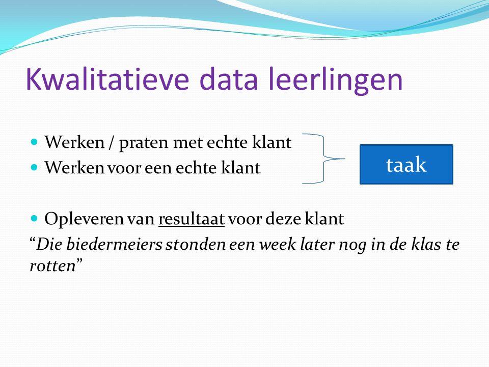 """Kwalitatieve data leerlingen  Werken / praten met echte klant  Werken voor een echte klant  Opleveren van resultaat voor deze klant """"Die biedermeie"""