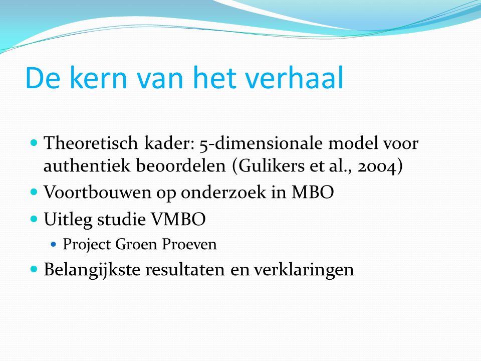 De kern van het verhaal  Theoretisch kader: 5-dimensionale model voor authentiek beoordelen (Gulikers et al., 2004)  Voortbouwen op onderzoek in MBO