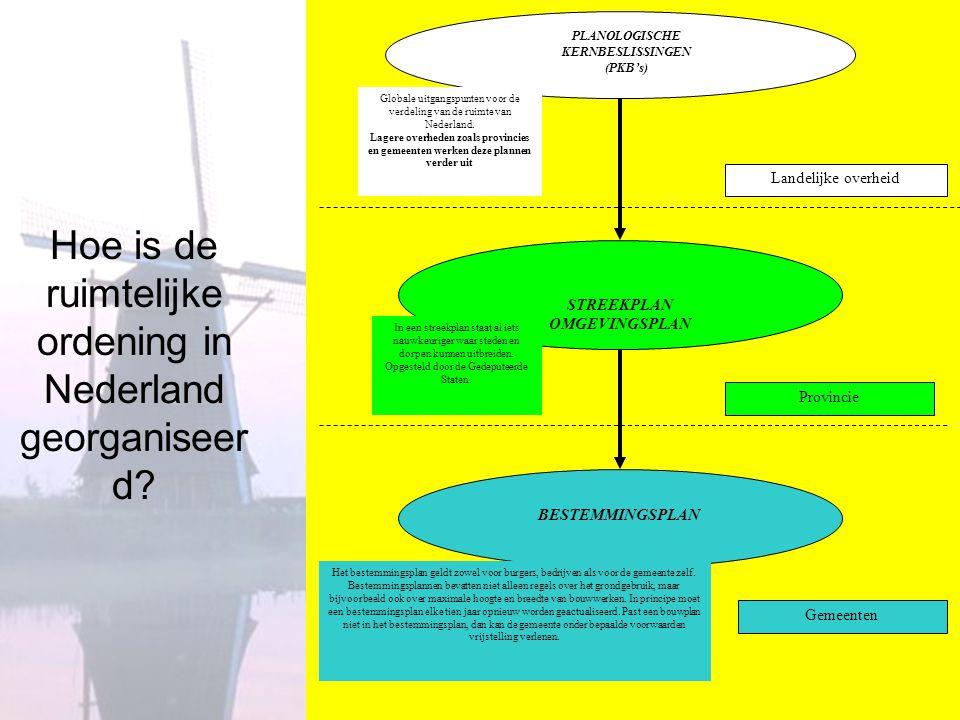 Hoe is de ruimtelijke ordening in Nederland georganiseer d? PLANOLOGISCHE KERNBESLISSINGEN (PKB's) STREEKPLAN OMGEVINGSPLAN BESTEMMINGSPLAN Landelijke