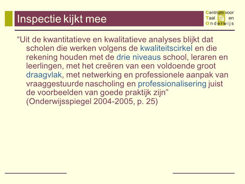 """Inspectie kijkt mee """"Uit de kwantitatieve en kwalitatieve analyses blijkt dat scholen die werken volgens de kwaliteitscirkel en die rekening houden me"""