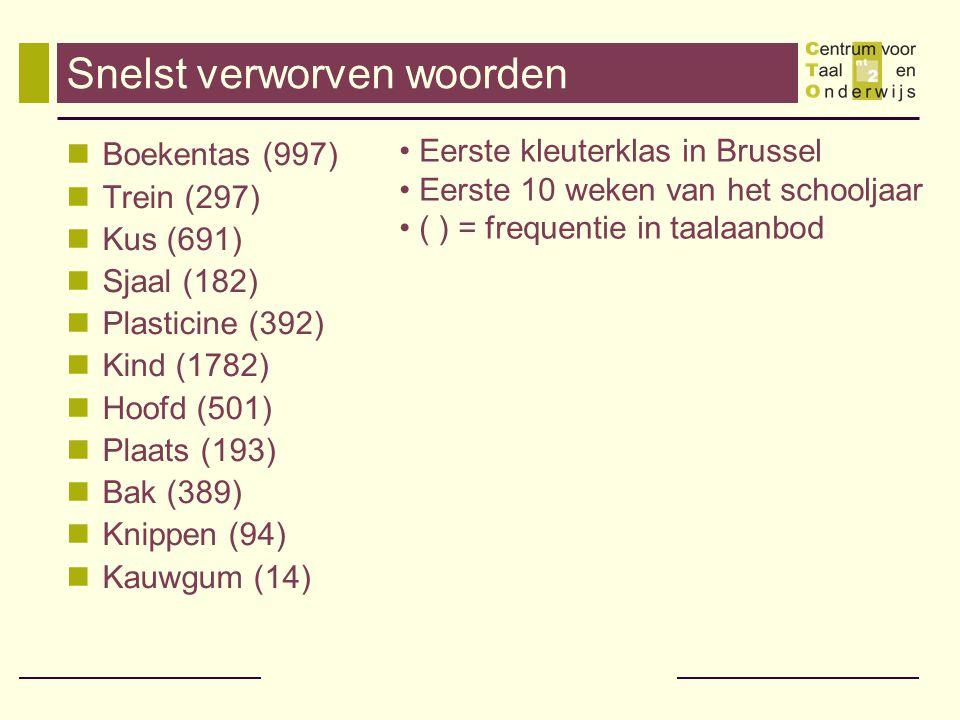 • Eerste kleuterklas in Brussel • Eerste 10 weken van het schooljaar • ( ) = frequentie in taalaanbod Snelst verworven woorden  Boekentas (997)  Trein (297)  Kus (691)  Sjaal (182)  Plasticine (392)  Kind (1782)  Hoofd (501)  Plaats (193)  Bak (389)  Knippen (94)  Kauwgum (14)
