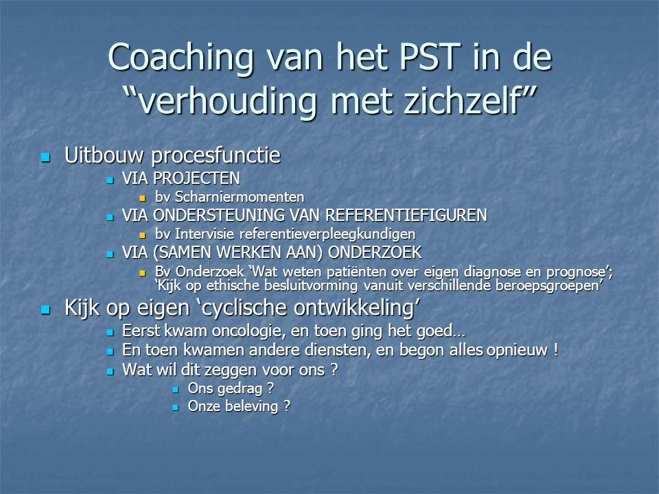 Coaching van het PST in de verhouding met zichzelf  Uitbouw procesfunctie  VIA PROJECTEN  bv Scharniermomenten  VIA ONDERSTEUNING VAN REFERENTIEFIGUREN  bv Intervisie referentieverpleegkundigen  VIA (SAMEN WERKEN AAN) ONDERZOEK  Bv Onderzoek 'Wat weten patiënten over eigen diagnose en prognose'; 'Kijk op ethische besluitvorming vanuit verschillende beroepsgroepen'  Kijk op eigen 'cyclische ontwikkeling'  Eerst kwam oncologie, en toen ging het goed…  En toen kwamen andere diensten, en begon alles opnieuw .