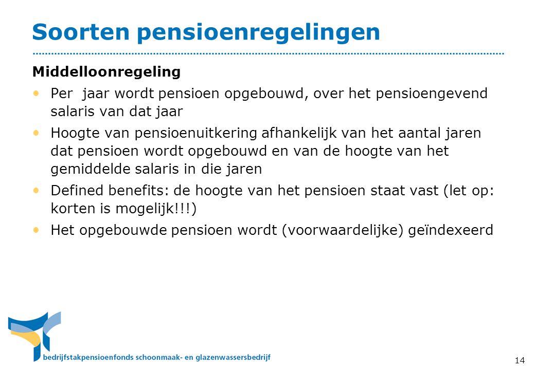 Soorten pensioenregelingen Middelloonregeling • Per jaar wordt pensioen opgebouwd, over het pensioengevend salaris van dat jaar • Hoogte van pensioenuitkering afhankelijk van het aantal jaren dat pensioen wordt opgebouwd en van de hoogte van het gemiddelde salaris in die jaren • Defined benefits: de hoogte van het pensioen staat vast (let op: korten is mogelijk!!!) • Het opgebouwde pensioen wordt (voorwaardelijke) geïndexeerd 14