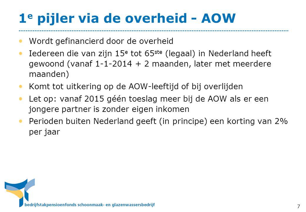 1 e pijler via de overheid - AOW • Wordt gefinancierd door de overheid • Iedereen die van zijn 15 e tot 65 ste (legaal) in Nederland heeft gewoond (vanaf 1-1-2014 + 2 maanden, later met meerdere maanden) • Komt tot uitkering op de AOW-leeftijd of bij overlijden • Let op: vanaf 2015 géén toeslag meer bij de AOW als er een jongere partner is zonder eigen inkomen • Perioden buiten Nederland geeft (in principe) een korting van 2% per jaar 7