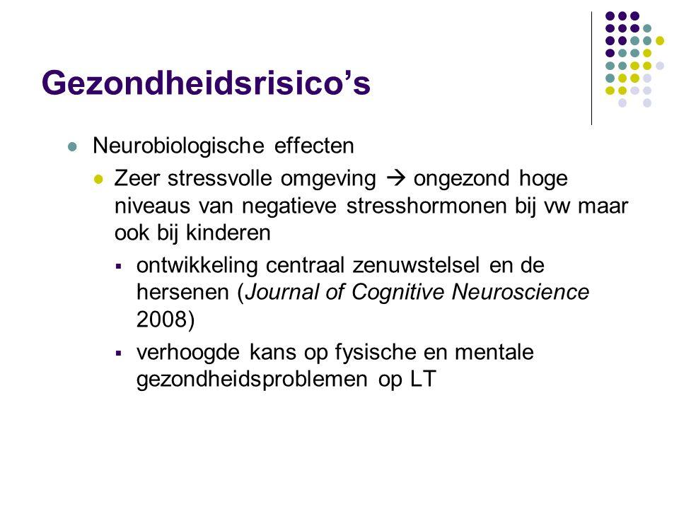 Gezondheidsrisico's  Neurobiologische effecten  Zeer stressvolle omgeving  ongezond hoge niveaus van negatieve stresshormonen bij vw maar ook bij kinderen  ontwikkeling centraal zenuwstelsel en de hersenen (Journal of Cognitive Neuroscience 2008)  verhoogde kans op fysische en mentale gezondheidsproblemen op LT