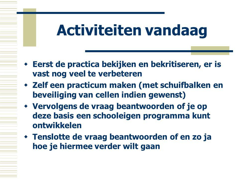 Activiteiten vandaag  Eerst de practica bekijken en bekritiseren, er is vast nog veel te verbeteren  Zelf een practicum maken (met schuifbalken en b