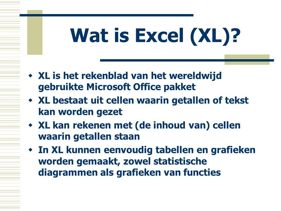 Wat is Excel (XL)?  XL is het rekenblad van het wereldwijd gebruikte Microsoft Office pakket  XL bestaat uit cellen waarin getallen of tekst kan wor
