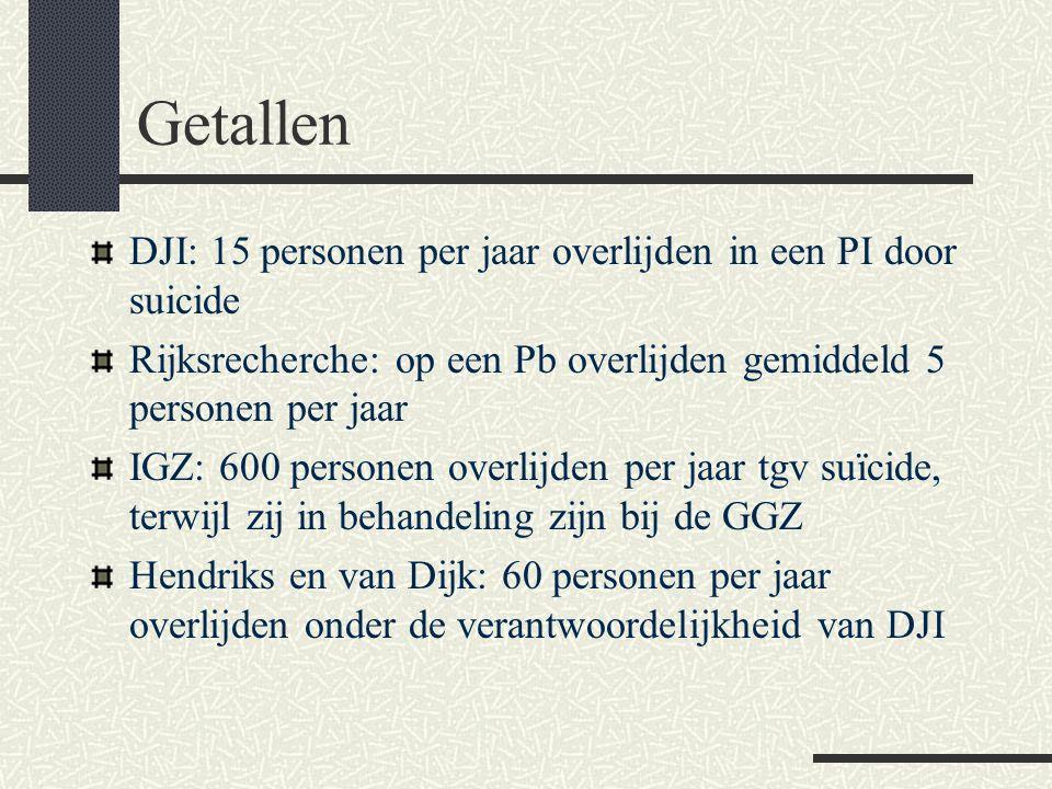 Getallen DJI: 15 personen per jaar overlijden in een PI door suicide Rijksrecherche: op een Pb overlijden gemiddeld 5 personen per jaar IGZ: 600 perso