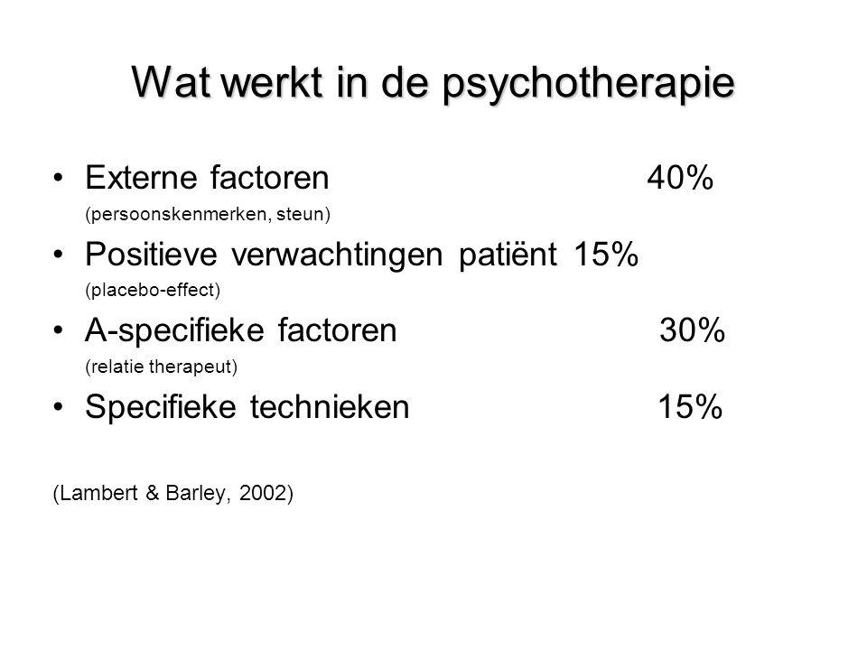 Wat werkt in de psychotherapie •Externe factoren 40% (persoonskenmerken, steun) •Positieve verwachtingen patiënt15% (placebo-effect) •A-specifieke factoren30% (relatie therapeut) •Specifieke technieken 15% (Lambert & Barley, 2002)