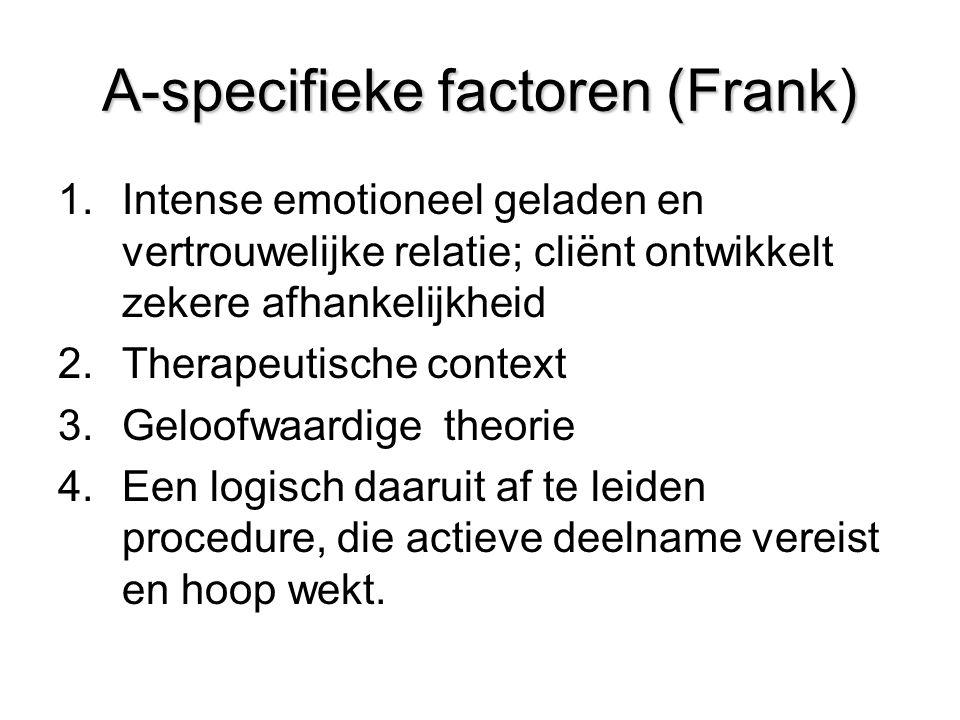 A-specifieke factoren (Frank) 1.Intense emotioneel geladen en vertrouwelijke relatie; cliënt ontwikkelt zekere afhankelijkheid 2.Therapeutische context 3.Geloofwaardige theorie 4.Een logisch daaruit af te leiden procedure, die actieve deelname vereist en hoop wekt.