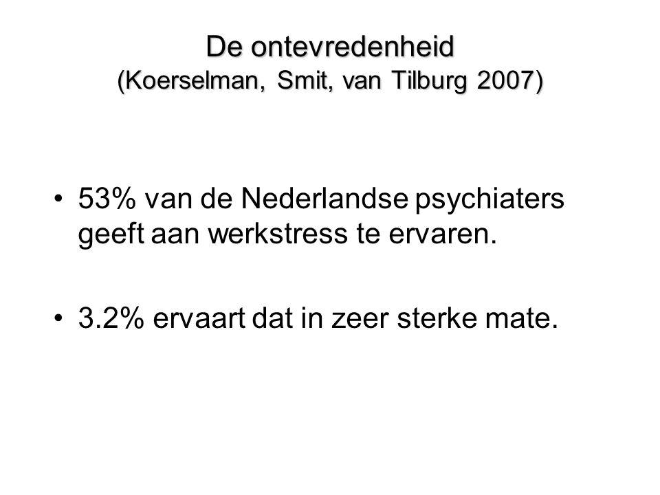 De ontevredenheid (Koerselman, Smit, van Tilburg 2007) •53% van de Nederlandse psychiaters geeft aan werkstress te ervaren. •3.2% ervaart dat in zeer