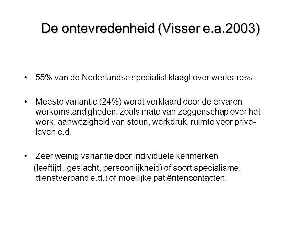 De ontevredenheid (Visser e.a.2003) •55% van de Nederlandse specialist klaagt over werkstress. •Meeste variantie (24%) wordt verklaard door de ervaren