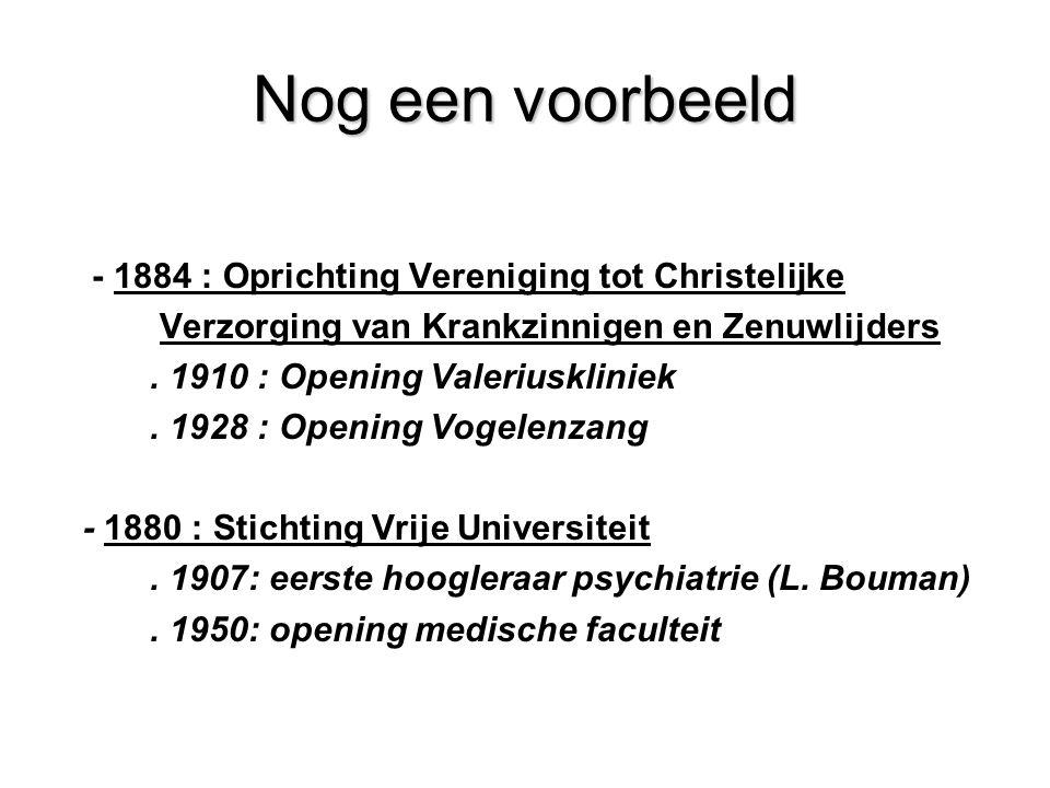 Nog een voorbeeld - 1884 : Oprichting Vereniging tot Christelijke Verzorging van Krankzinnigen en Zenuwlijders. 1910 : Opening Valeriuskliniek. 1928 :