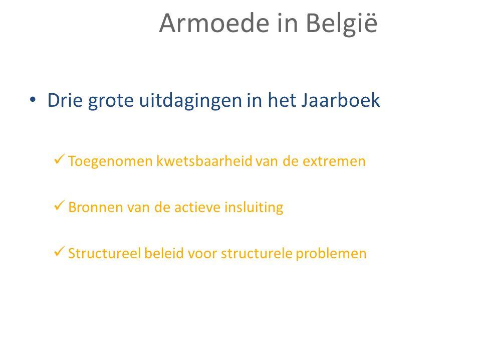 Armoede in België • Drie grote uitdagingen in het Jaarboek  Toegenomen kwetsbaarheid van de extremen  Bronnen van de actieve insluiting  Structuree