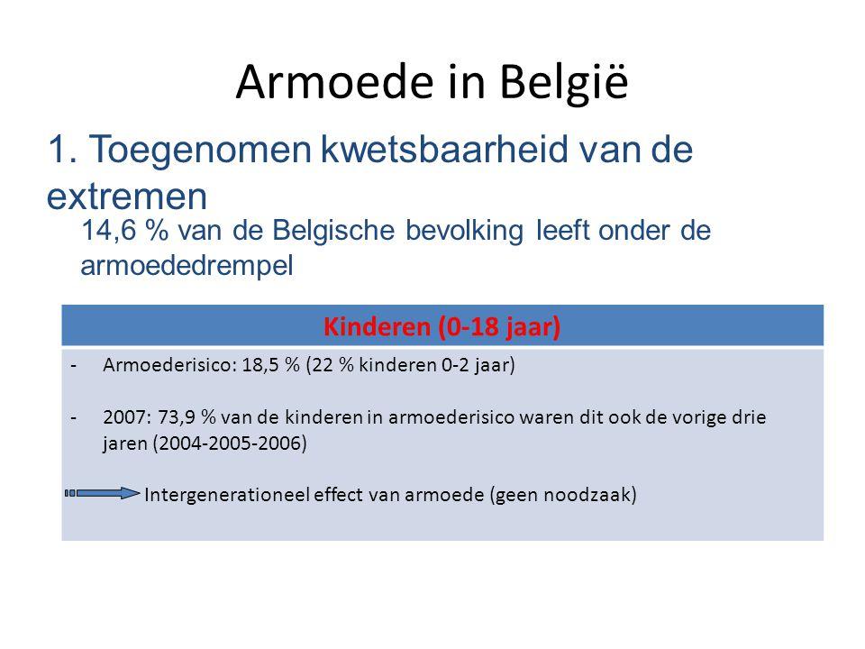 Armoede in België 14,6 % van de Belgische bevolking leeft onder de armoededrempel Kinderen (0-18 jaar) -Armoederisico: 18,5 % (22 % kinderen 0-2 jaar)