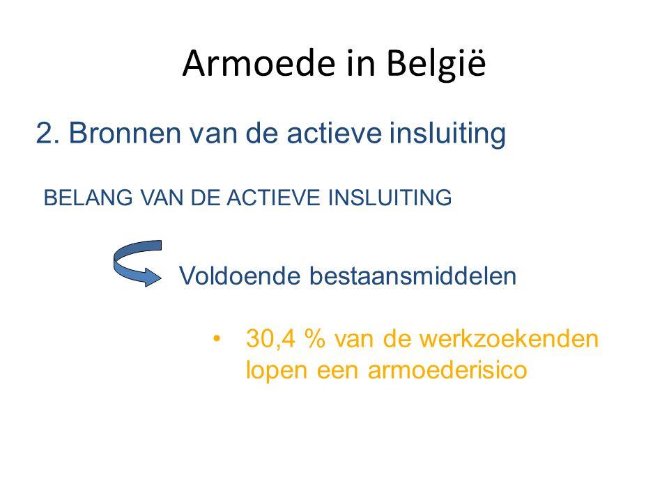 Armoede in België 2. Bronnen van de actieve insluiting BELANG VAN DE ACTIEVE INSLUITING Voldoende bestaansmiddelen •30,4 % van de werkzoekenden lopen