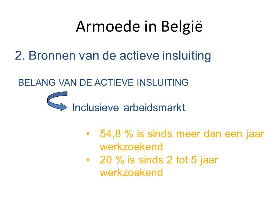 Armoede in België 2. Bronnen van de actieve insluiting BELANG VAN DE ACTIEVE INSLUITING Inclusieve arbeidsmarkt •54,8 % is sinds meer dan een jaar wer