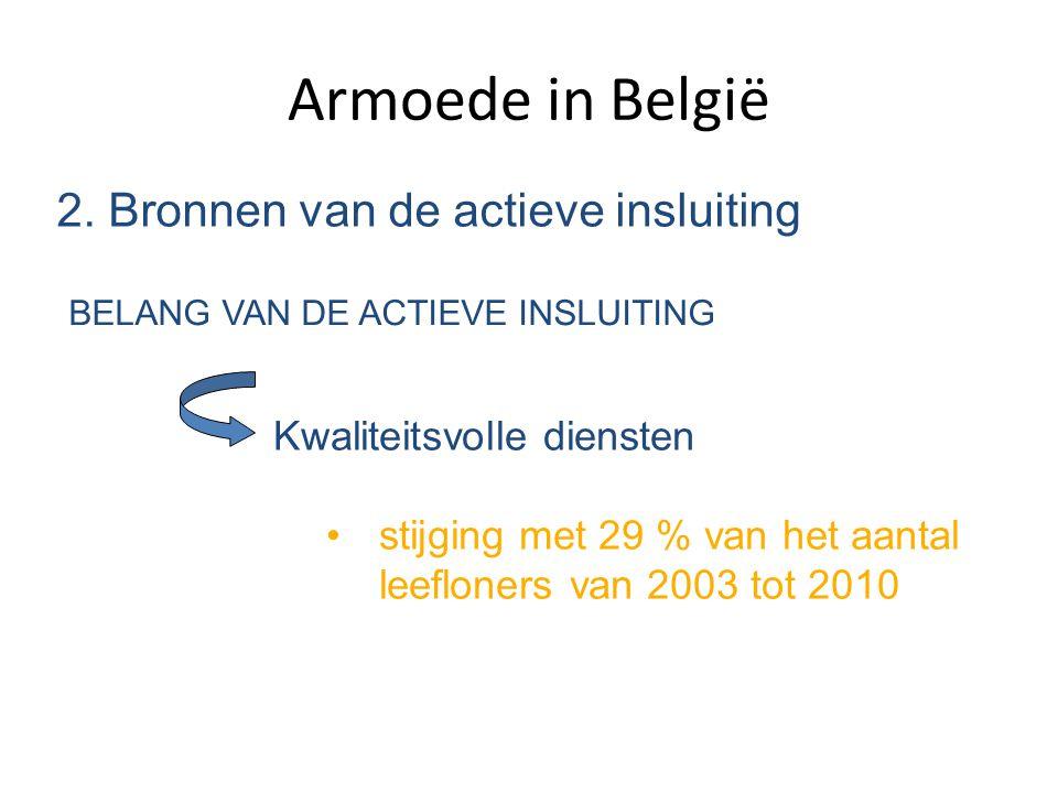 Armoede in België 2. Bronnen van de actieve insluiting BELANG VAN DE ACTIEVE INSLUITING Kwaliteitsvolle diensten •stijging met 29 % van het aantal lee