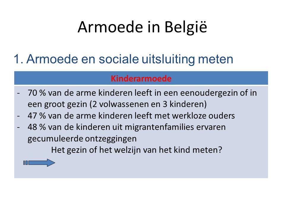 Armoede in België 1. Armoede en sociale uitsluiting meten Kinderarmoede -70 % van de arme kinderen leeft in een eenoudergezin of in een groot gezin (2