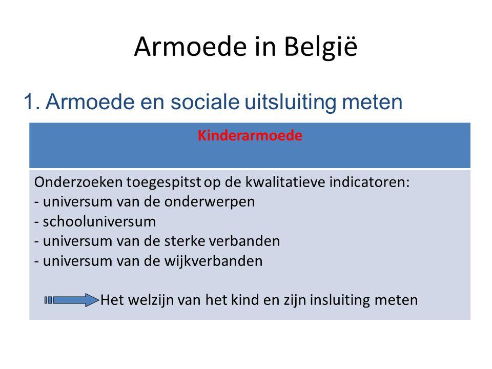 Armoede in België 1. Armoede en sociale uitsluiting meten Kinderarmoede Onderzoeken toegespitst op de kwalitatieve indicatoren: - universum van de ond