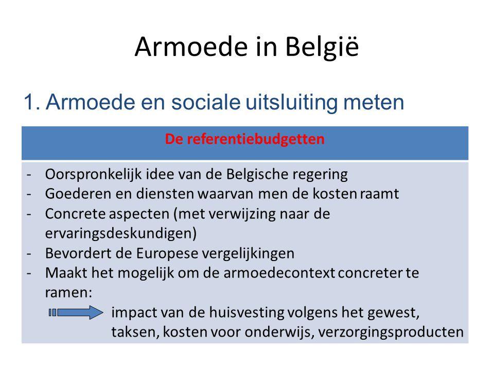 Armoede in België 1. Armoede en sociale uitsluiting meten De referentiebudgetten -Oorspronkelijk idee van de Belgische regering -Goederen en diensten