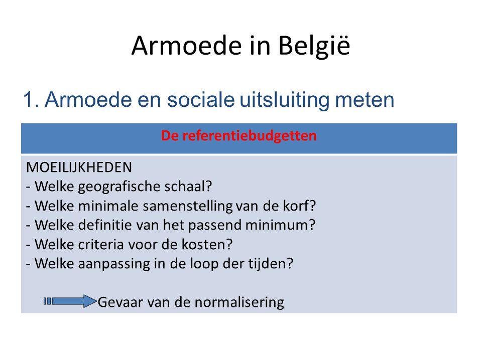 Armoede in België 1. Armoede en sociale uitsluiting meten De referentiebudgetten MOEILIJKHEDEN - Welke geografische schaal? - Welke minimale samenstel