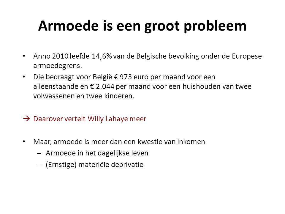 Armoede is een groot probleem • Anno 2010 leefde 14,6% van de Belgische bevolking onder de Europese armoedegrens. • Die bedraagt voor België € 973 eur