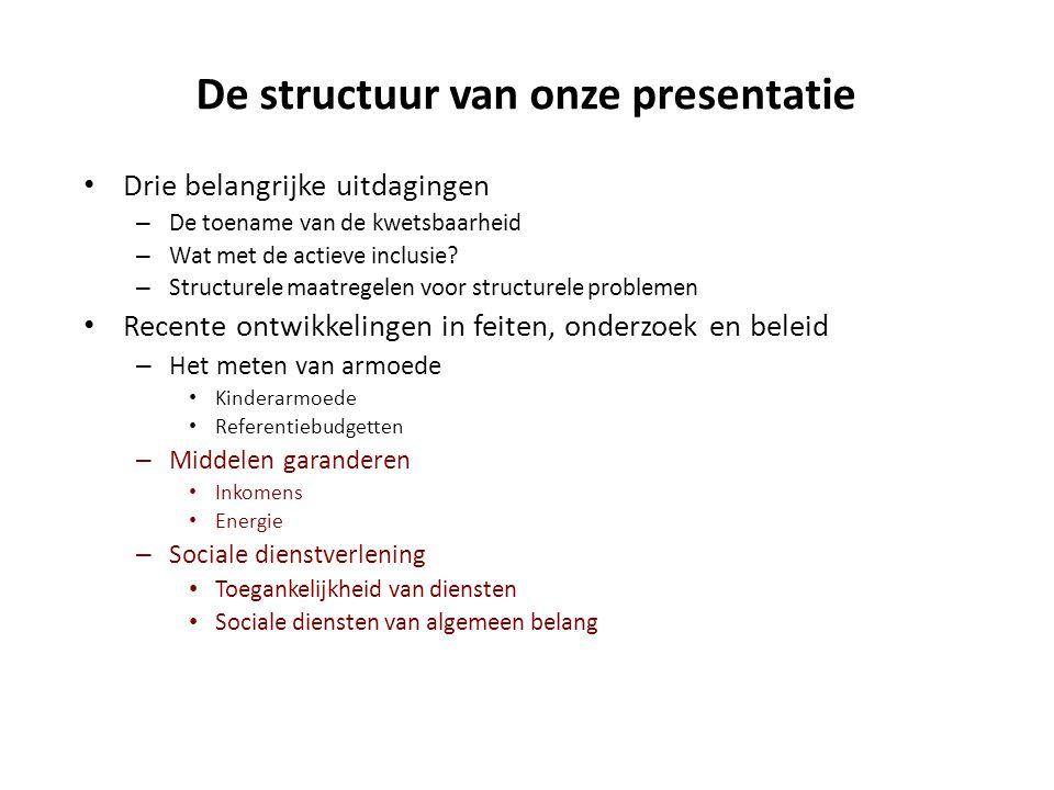 Armoede in België Recente ontwikkelingen: beleid, onderzoeken en feiten 1.Armoede en sociale uitsluiting meten 2.Bestaansmiddelen waarborgen 3.Het algemeen belang en de toegankelijkheid waarborgen