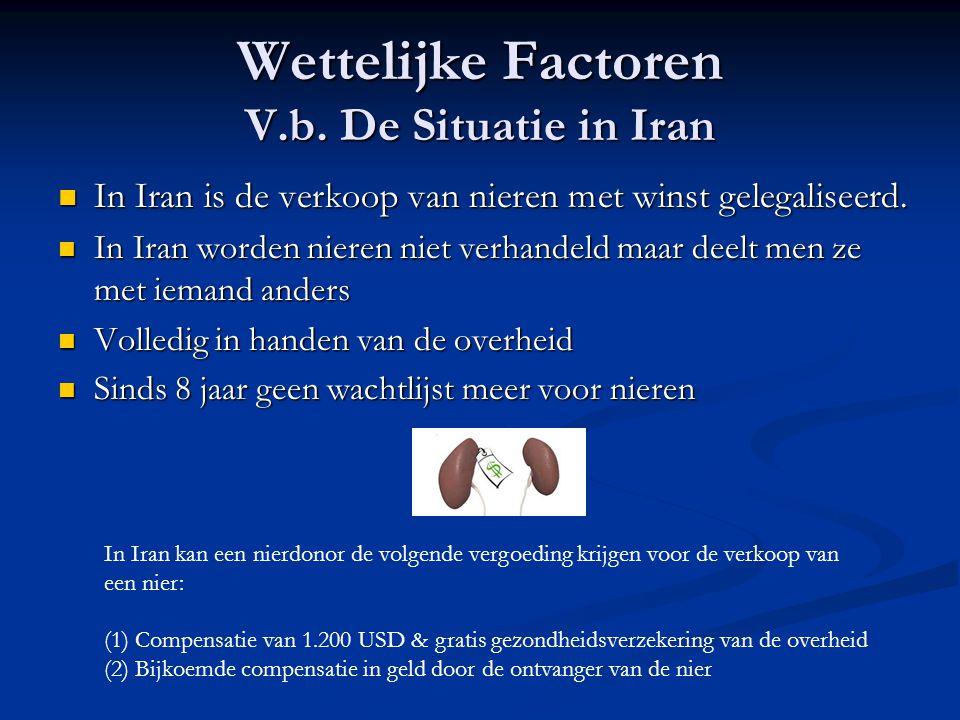 Wettelijke Factoren V.b. De Situatie in Iran  In Iran is de verkoop van nieren met winst gelegaliseerd.  In Iran worden nieren niet verhandeld maar