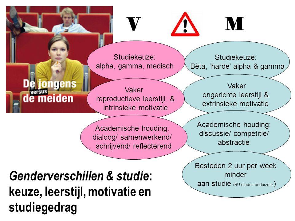 Studiekeuze: Bèta, 'harde' alpha & gamma Vaker ongerichte leerstijl & extrinsieke motivatie Academische houding: discussie/ competitie/ abstractie V M