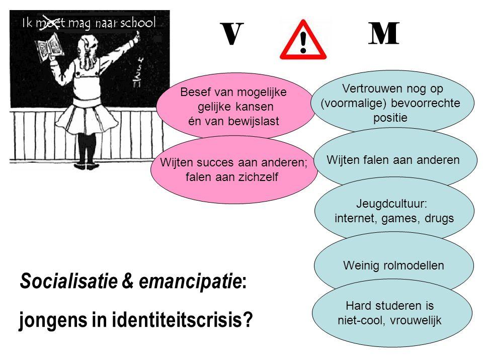 Socialisatie & emancipatie : jongens in identiteitscrisis? Besef van mogelijke gelijke kansen én van bewijslast Vertrouwen nog op (voormalige) bevoorr