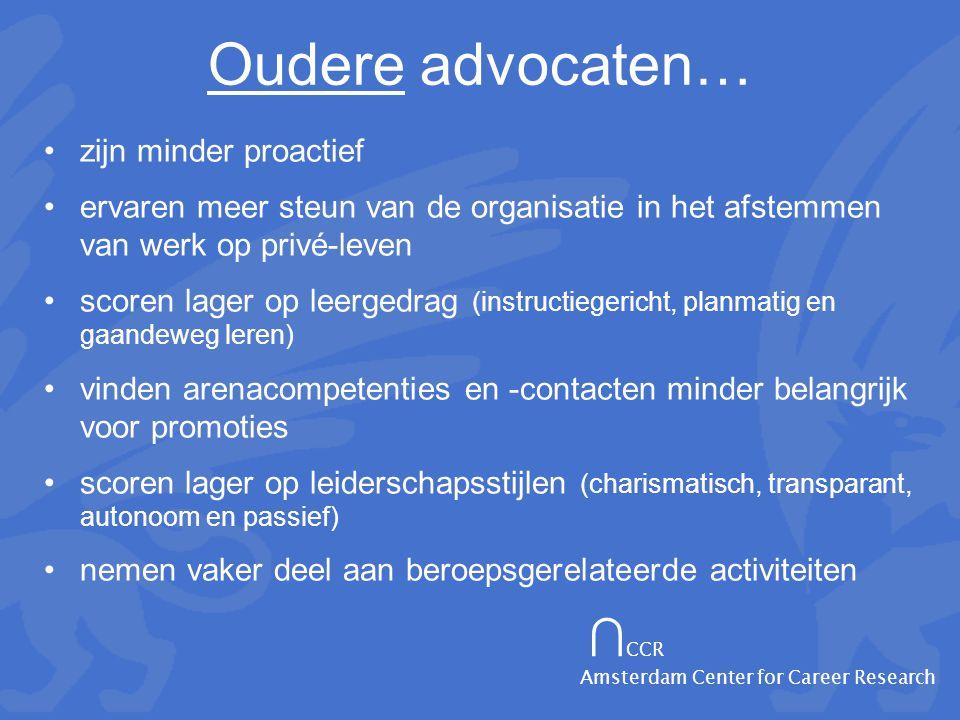 ∩ CCR Amsterdam Center for Career Research Oudere advocaten… •zijn minder proactief •ervaren meer steun van de organisatie in het afstemmen van werk o