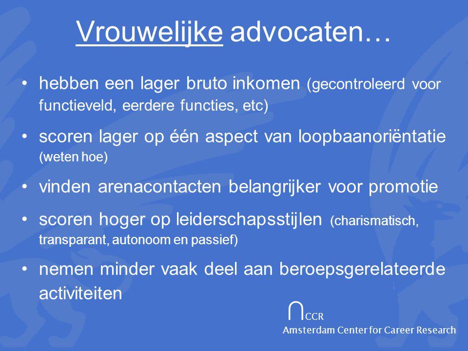 ∩ CCR Amsterdam Center for Career Research •hebben een lager bruto inkomen (gecontroleerd voor functieveld, eerdere functies, etc) •scoren lager op één aspect van loopbaanoriëntatie (weten hoe) •vinden arenacontacten belangrijker voor promotie •scoren hoger op leiderschapsstijlen (charismatisch, transparant, autonoom en passief) •nemen minder vaak deel aan beroepsgerelateerde activiteiten Vrouwelijke advocaten…