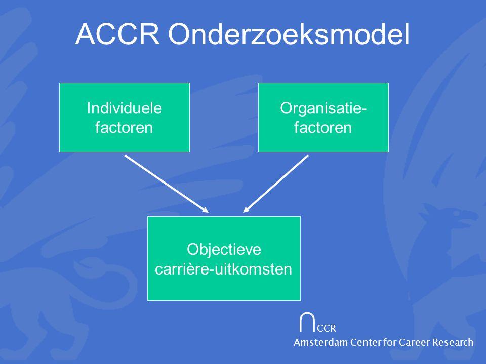 ∩ CCR Amsterdam Center for Career Research ACCR Onderzoeksmodel Individuele factoren Organisatie- factoren Objectieve carrière-uitkomsten