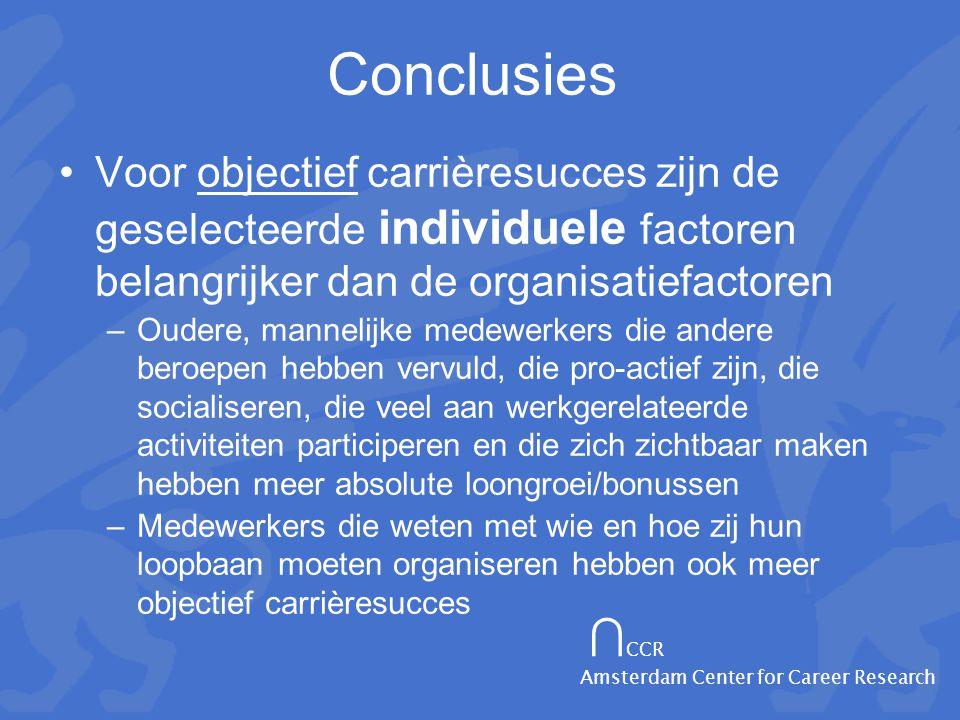∩ CCR Amsterdam Center for Career Research Conclusies •Voor objectief carrièresucces zijn de geselecteerde individuele factoren belangrijker dan de organisatiefactoren –Oudere, mannelijke medewerkers die andere beroepen hebben vervuld, die pro-actief zijn, die socialiseren, die veel aan werkgerelateerde activiteiten participeren en die zich zichtbaar maken hebben meer absolute loongroei/bonussen –Medewerkers die weten met wie en hoe zij hun loopbaan moeten organiseren hebben ook meer objectief carrièresucces