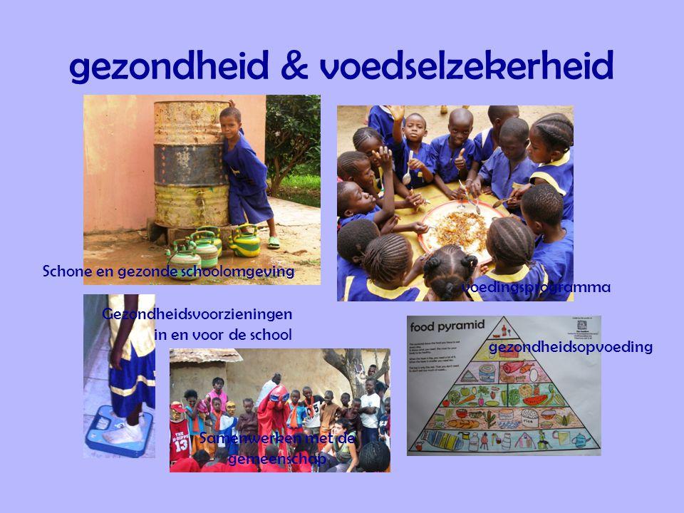 gezondheid & voedselzekerheid Schone en gezonde schoolomgeving voedingsprogramma Gezondheidsvoorzieningen in en voor de school gezondheidsopvoeding Samenwerken met de gemeenschap