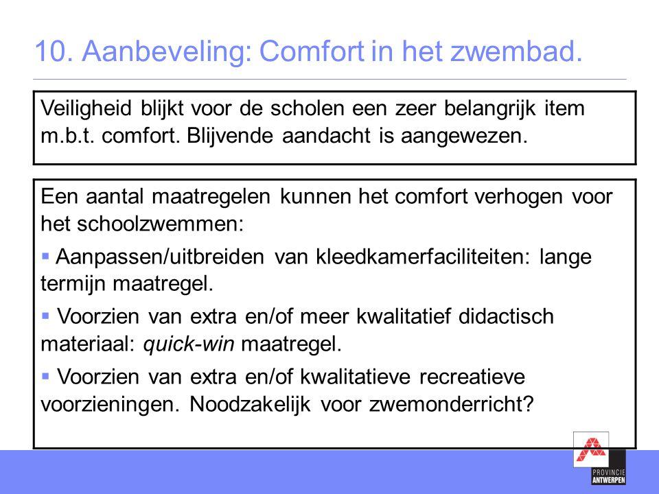 10. Aanbeveling: Comfort in het zwembad. Veiligheid blijkt voor de scholen een zeer belangrijk item m.b.t. comfort. Blijvende aandacht is aangewezen.