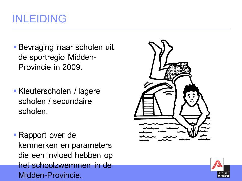 INLEIDING  Bevraging naar scholen uit de sportregio Midden- Provincie in 2009.  Kleuterscholen / lagere scholen / secundaire scholen.  Rapport over