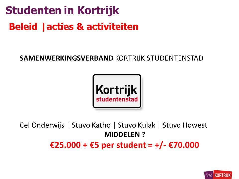 Studenten in Kortrijk Beleid |acties & activiteiten SAMENWERKINGSVERBAND KORTRIJK STUDENTENSTAD Cel Onderwijs | Stuvo Katho | Stuvo Kulak | Stuvo Howest MIDDELEN .