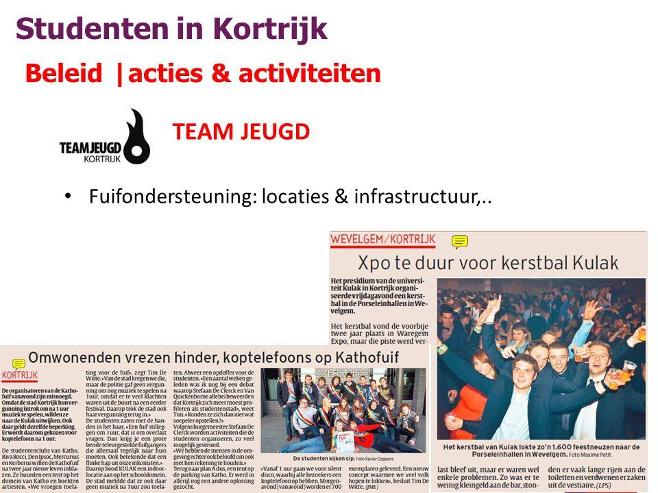 Studenten in Kortrijk Beleid |acties & activiteiten TEAM JEUGD • Fuifondersteuning: locaties & infrastructuur,..