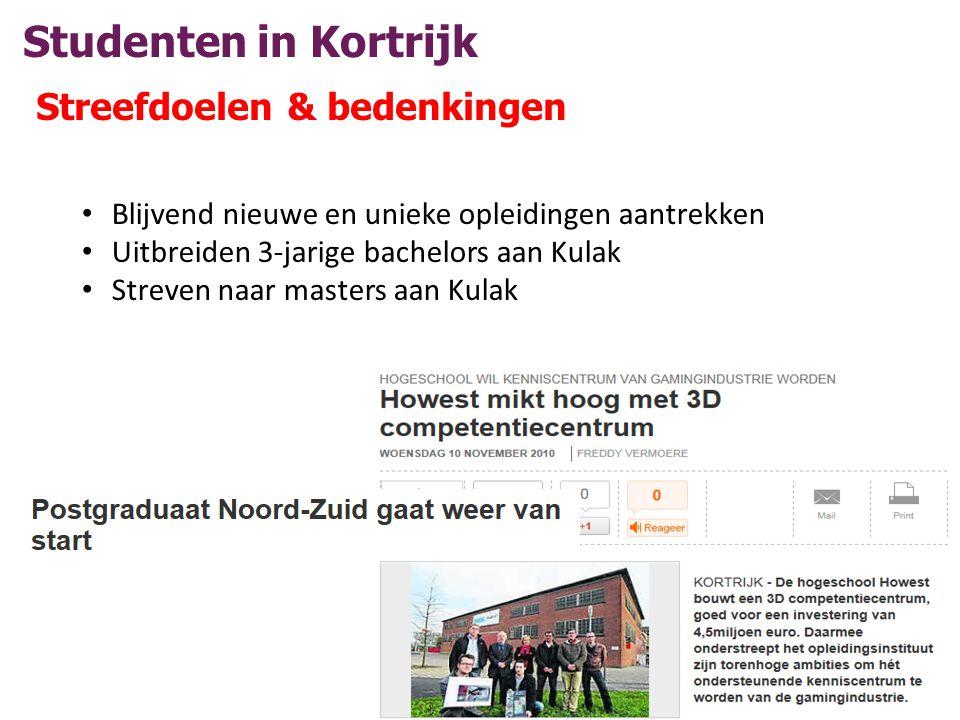 Studenten in Kortrijk Streefdoelen & bedenkingen • Blijvend nieuwe en unieke opleidingen aantrekken • Uitbreiden 3-jarige bachelors aan Kulak • Streven naar masters aan Kulak