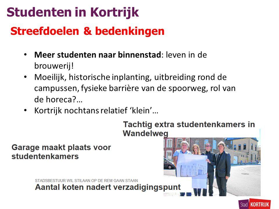 Studenten in Kortrijk Streefdoelen & bedenkingen • Meer studenten naar binnenstad: leven in de brouwerij.