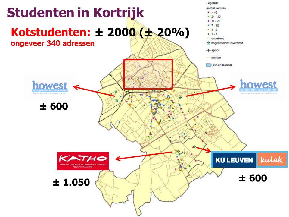 ± 600 ± 1.050 ± 600 Studenten in Kortrijk Kotstudenten: ± 2000 (± 20%) ongeveer 340 adressen