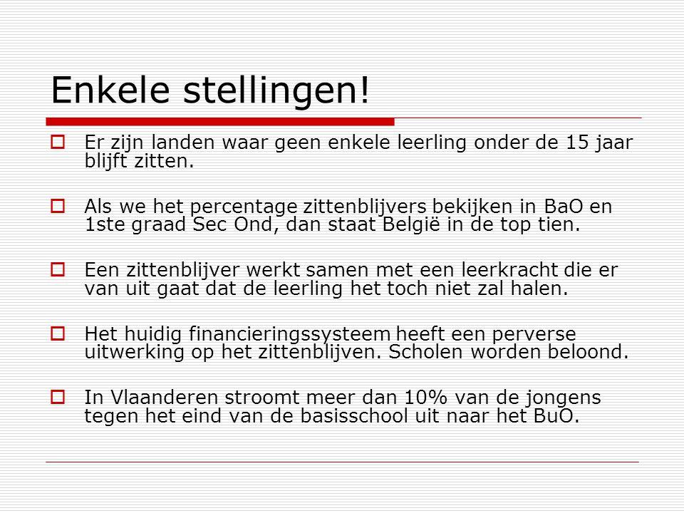 Enkel cijfers uit Gent.Op basis van cijfergegevens 2010–2011  In L6 zitten … % zittenblijvers.