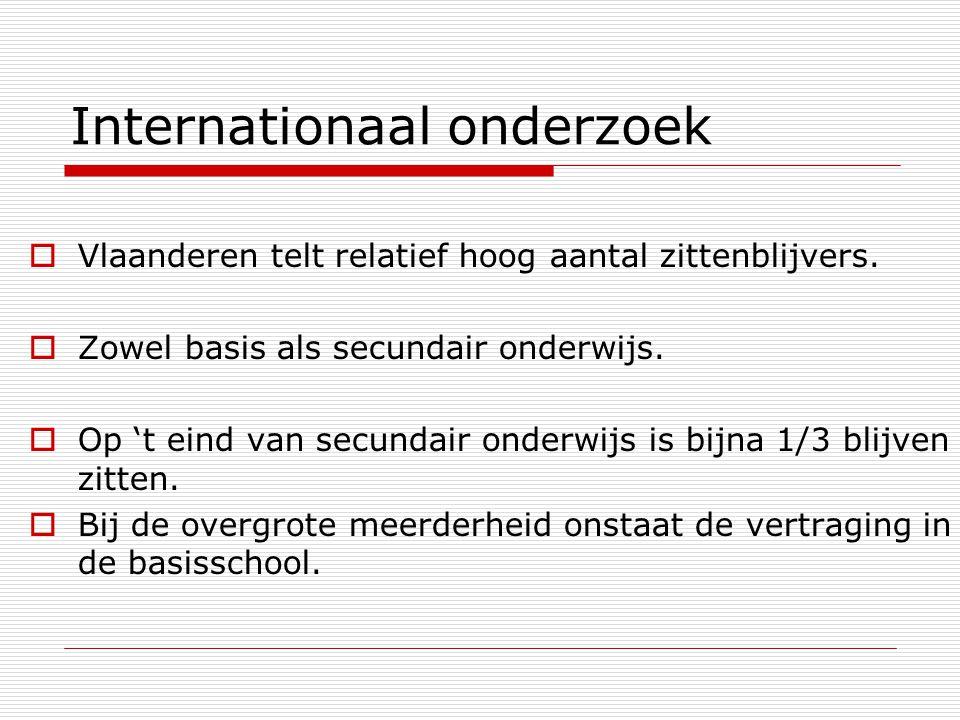 Internationaal onderzoek  Vlaanderen telt relatief hoog aantal zittenblijvers.  Zowel basis als secundair onderwijs.  Op 't eind van secundair onde