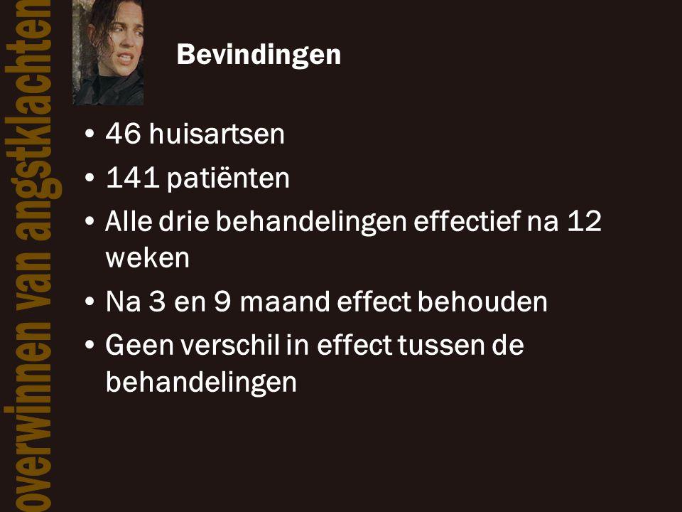 Bevindingen •46 huisartsen •141 patiënten •Alle drie behandelingen effectief na 12 weken •Na 3 en 9 maand effect behouden •Geen verschil in effect tus