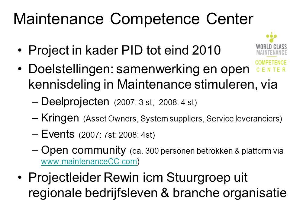 Maintenance Competence Center •Project in kader PID tot eind 2010 •Doelstellingen: samenwerking en open kennisdeling in Maintenance stimuleren, via –D