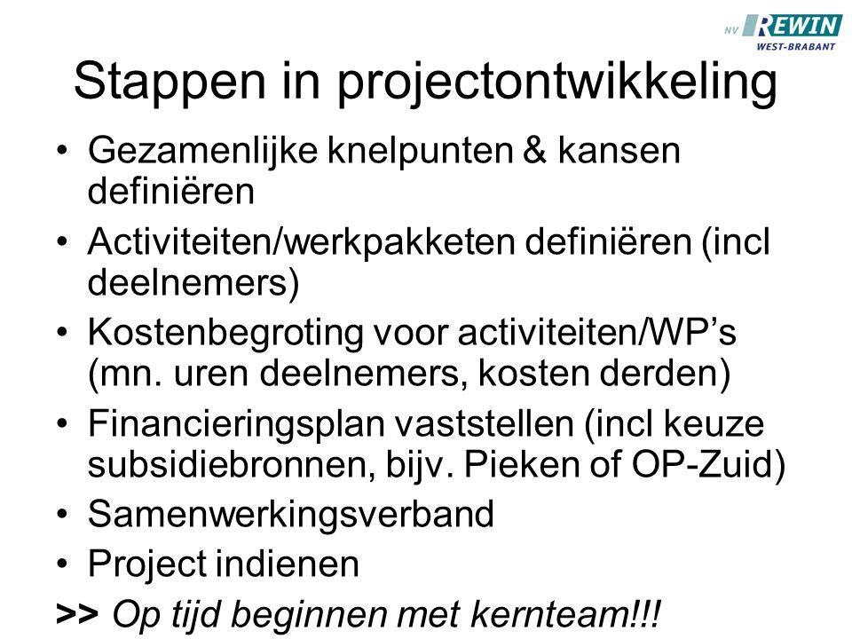 Stappen in projectontwikkeling •Gezamenlijke knelpunten & kansen definiëren •Activiteiten/werkpakketen definiëren (incl deelnemers) •Kostenbegroting v