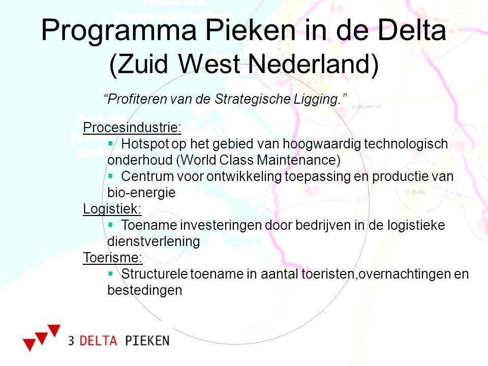 Pieken in de Delta (ZWNL) •Aanpak kansen en problemen van regio •Majeure samenwerkings projecten kansrijk •Gebiedsgerichte- of Innovatieprojecten –Gebiedsgericht project: Max.